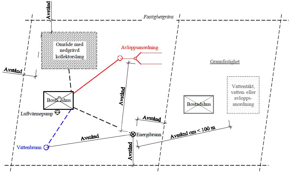 Karta Och Avstand.Installation Av Varmepump Boden